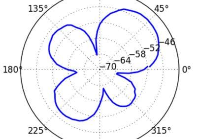 Antenna Project Six